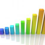 調剤薬局チェーン 売上高ランキング(2015年3月期)