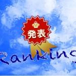 調剤薬局チェーン薬局数(店舗数)ランキング(2016-2017)